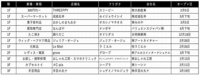 繧ュ繝・繝シ繧コ_page-0004 - コピー