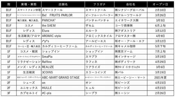 繧ュ繝・繝シ繧コ_page-0003